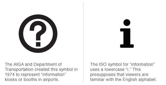 AIGA vs. ISO information symbols