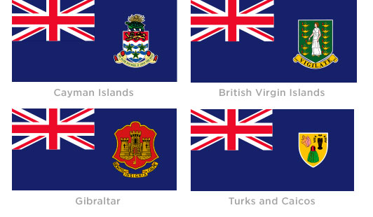 Commonwealth Flags Compared
