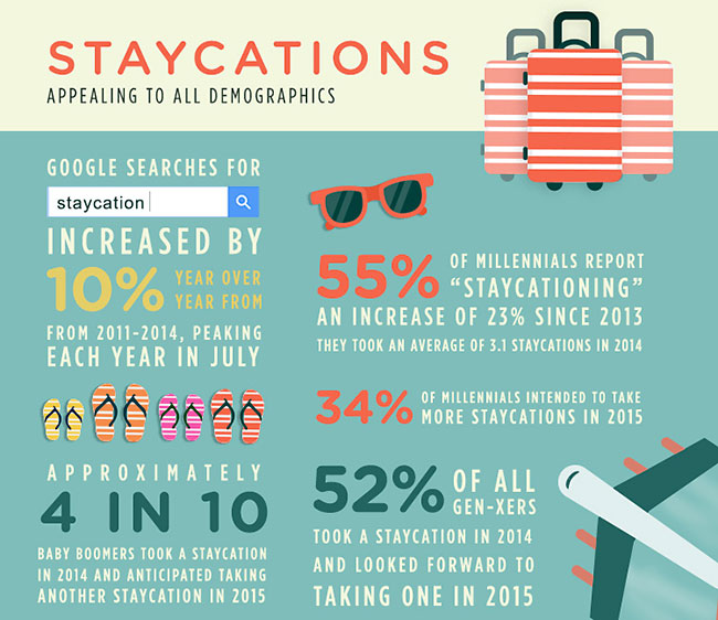 EPR Staycation Infographic