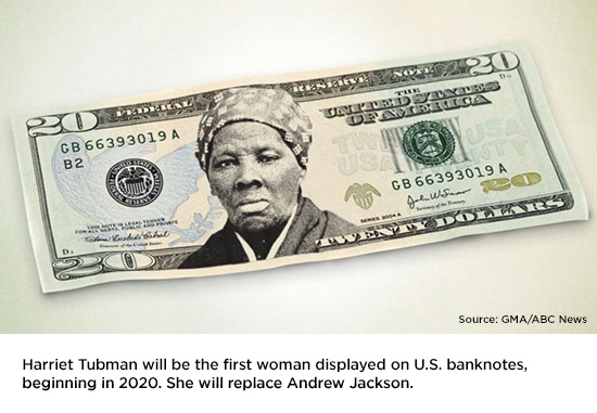 Harriet Tubman will be the first woman displayed on U.S. banknotes, beginning in 2020. She will replace Andrew Jackson.