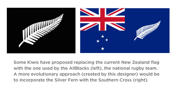 Some Kiwis have proposed replacing the current flag with the one used by the AllBlacks. A more evolutionary approach could incorporate the silver fern with the Southern Cross.