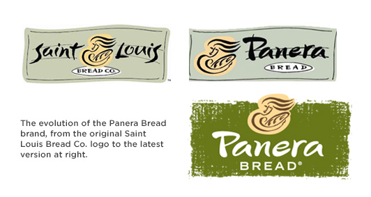 The evolution of the Panera Bread brand, from the original Saint Louis Bread Co. logo to the latest version at right.