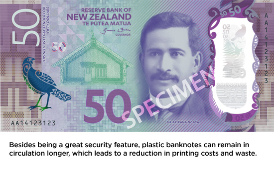 Besides being a great security feature, plastic banknotes can remain in circulation longer, which leads to a reduction in printing costs and waste.