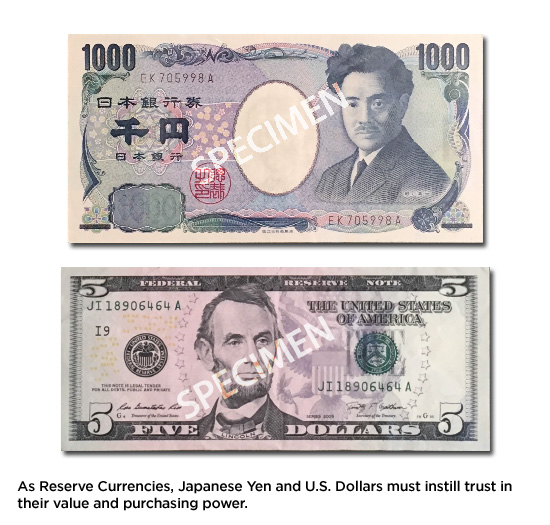 As Reserve Currencies, Japanese Yen and U.S. Dollars must instill trust in their value and purchasing power.