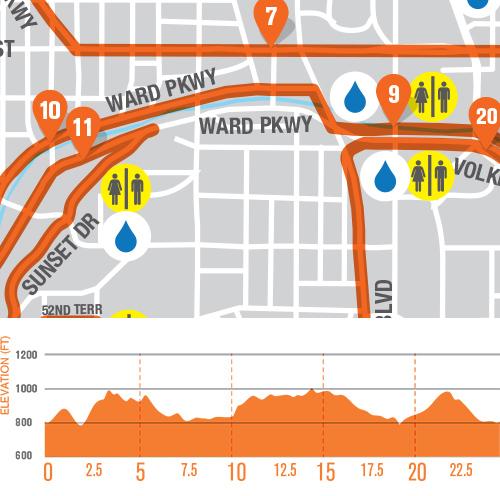 KC Marathon 2013  Indicia  Branding  Design